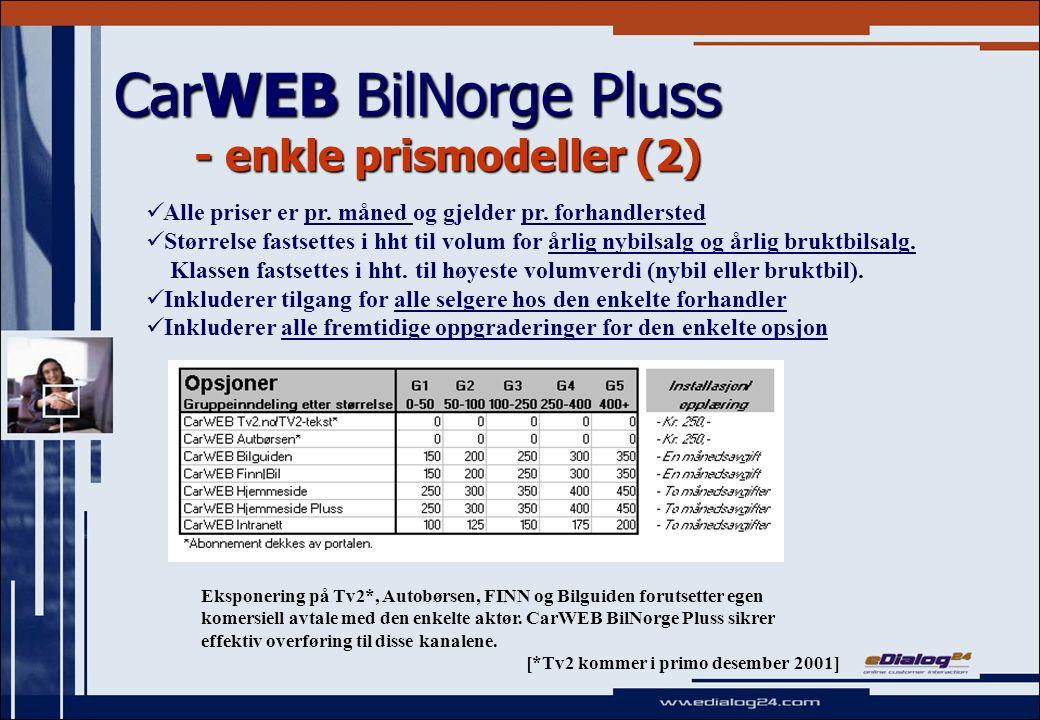 CarWEB BilNorge Pluss - detaljer : innhold standard abonnement (1) Lokale aspekter Automatisk import – NY.