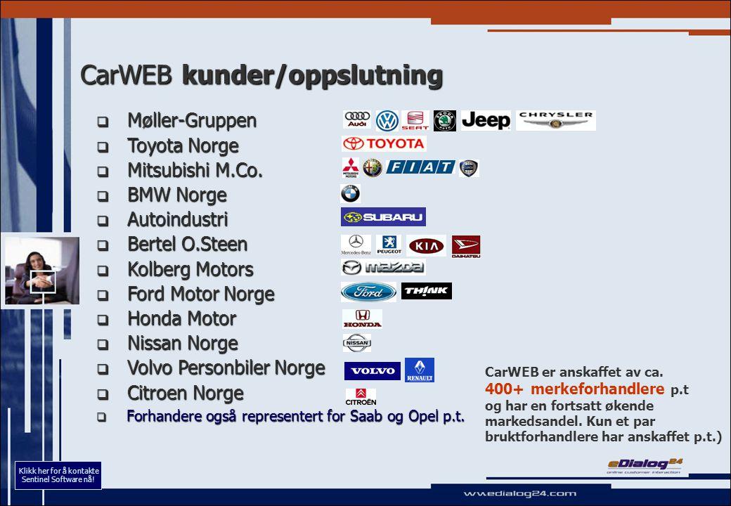 CarWEB forhandleren i fokus.forhandleren i fokus.