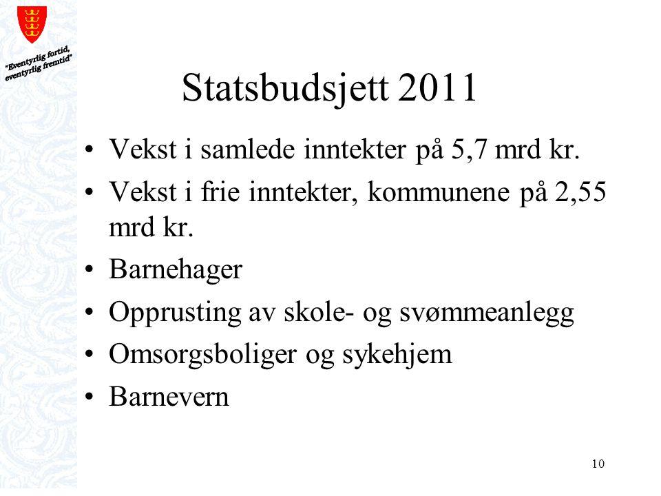 10 Statsbudsjett 2011 Vekst i samlede inntekter på 5,7 mrd kr. Vekst i frie inntekter, kommunene på 2,55 mrd kr. Barnehager Opprusting av skole- og sv