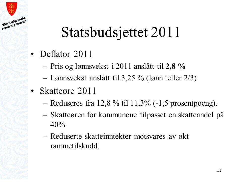 11 Statsbudsjettet 2011 Deflator 2011 –Pris og lønnsvekst i 2011 anslått til 2,8 % –Lønnsvekst anslått til 3,25 % (lønn teller 2/3) Skatteøre 2011 –Re