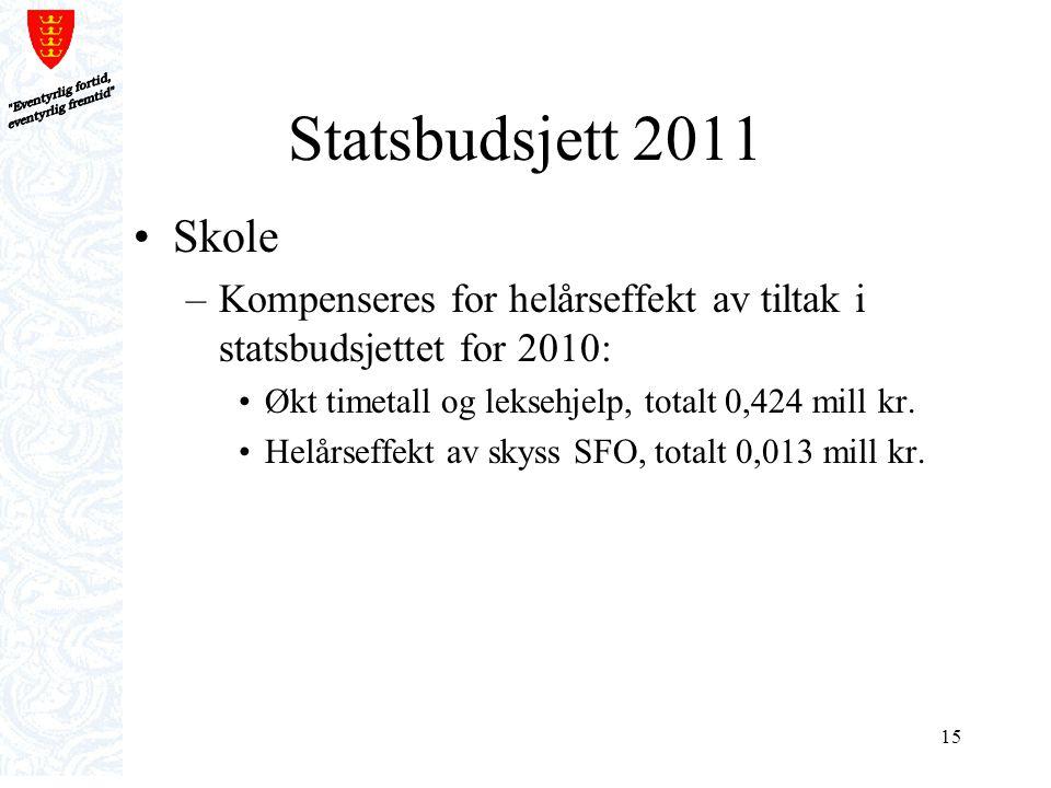 15 Statsbudsjett 2011 Skole –Kompenseres for helårseffekt av tiltak i statsbudsjettet for 2010: Økt timetall og leksehjelp, totalt 0,424 mill kr. Helå