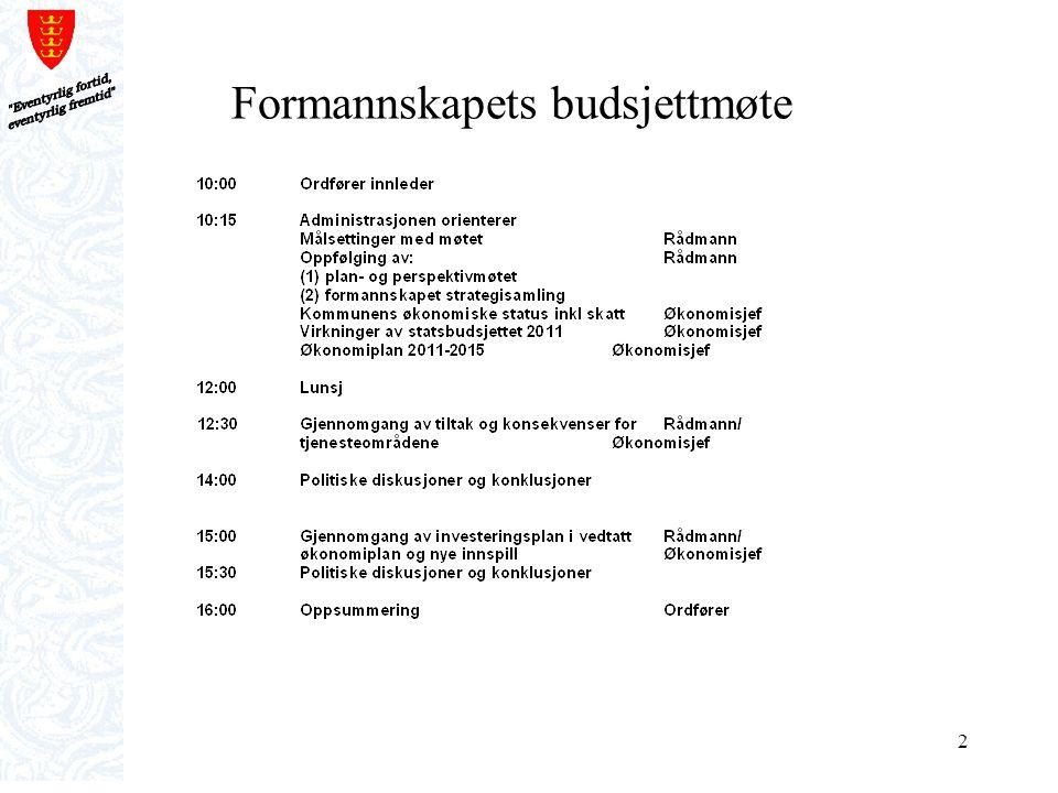 3 Målsetting med møtet Grunnlag for formannskapets budsjettinnstilling for 2011 og økonomiplan 2011-2015/ budsjettdokument 2 (høringsdokument) Konkludere med: –Budsjettforutsetninger –Budsjettrammer og tiltak –Investeringsplan