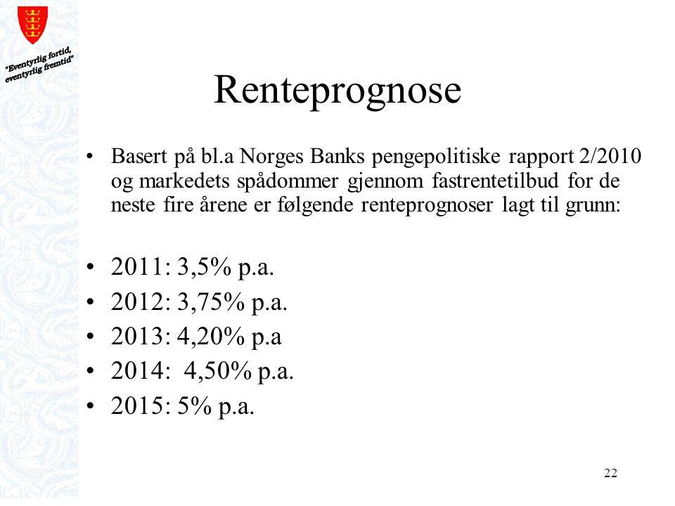 22 Renteprognose Basert på bl.a Norges Banks pengepolitiske rapport 2/2010 og markedets spådommer gjennom fastrentetilbud for de neste fire årene er f