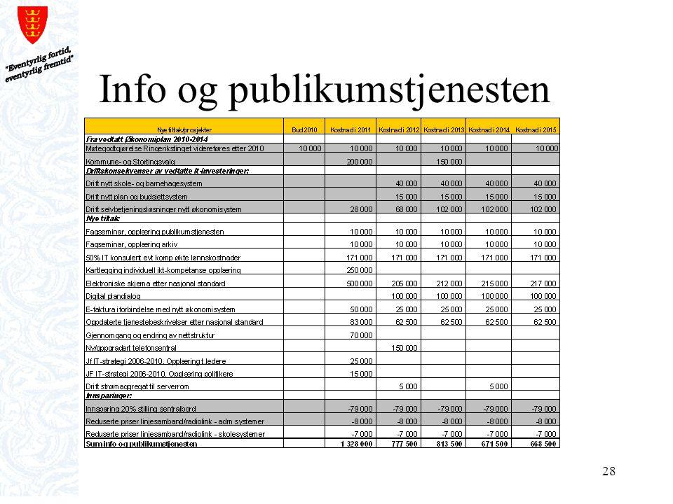 28 Info og publikumstjenesten