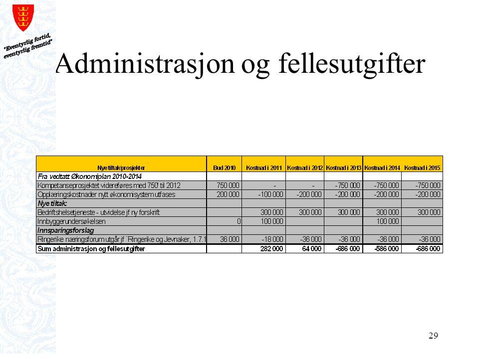29 Administrasjon og fellesutgifter