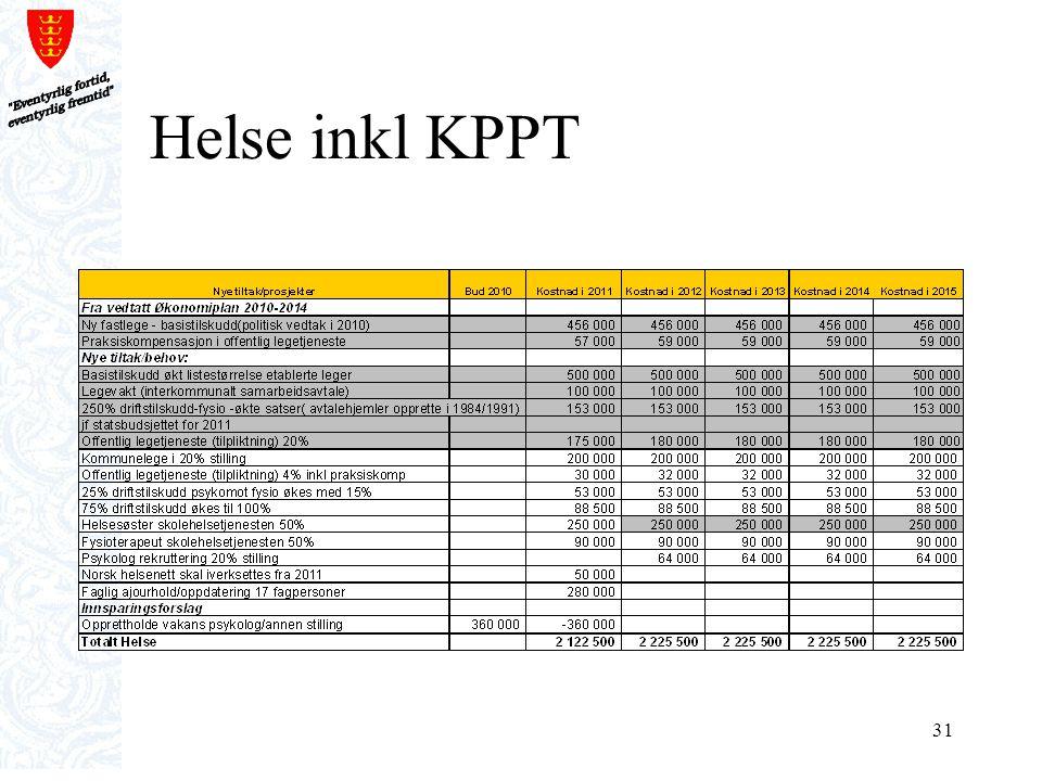 31 Helse inkl KPPT