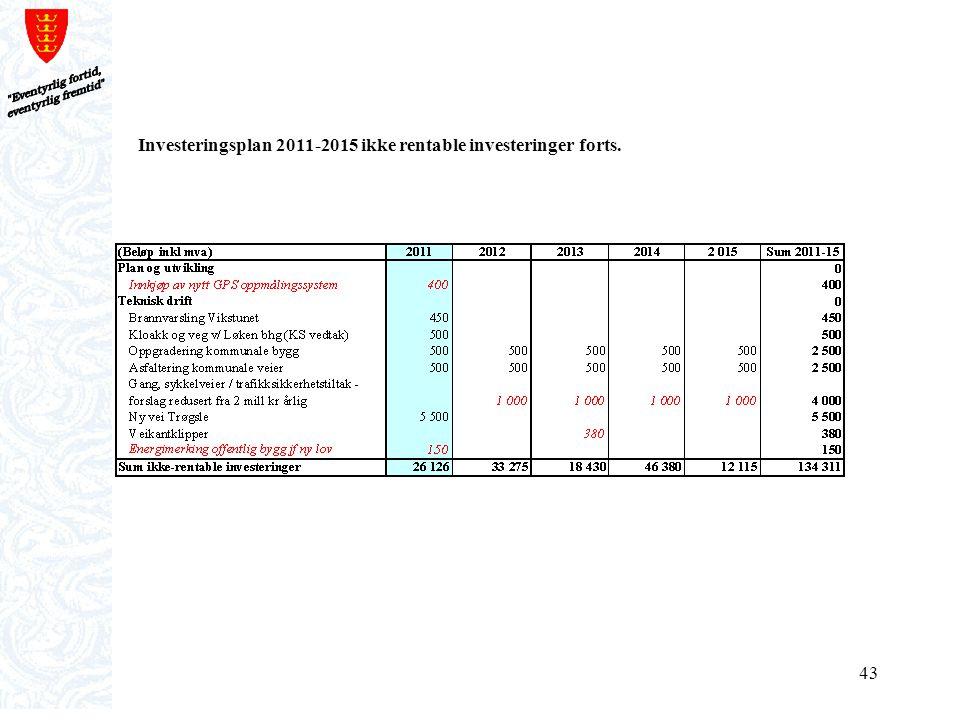 43 Investeringsplan 2011-2015 ikke rentable investeringer forts.