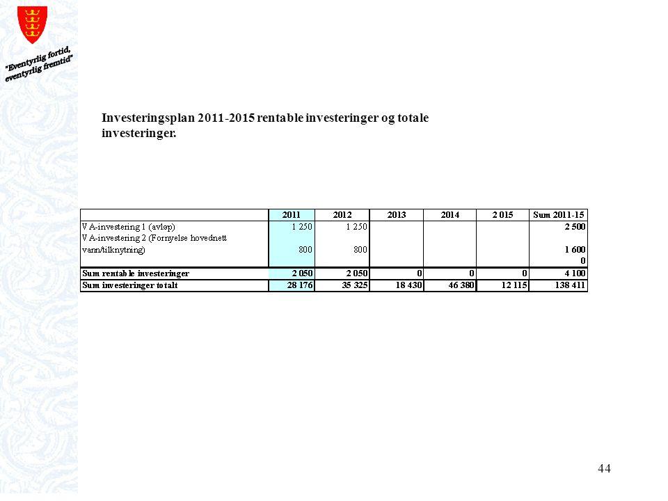 44 Investeringsplan 2011-2015 rentable investeringer og totale investeringer.