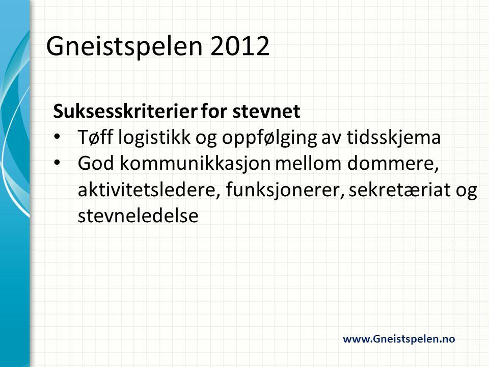 www.Gneistspelen.no