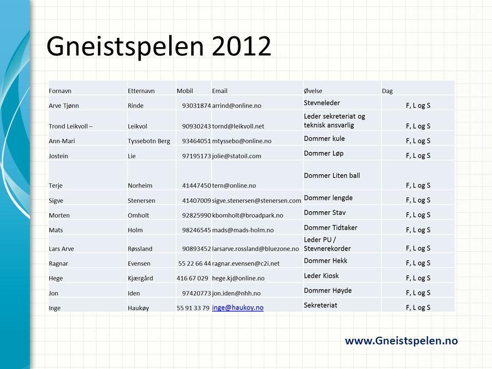 Arbeidsoppgaver sekretariat / speaker Startnr Etteranm Seeding Tavle Resultatservice Stevne kontor Premieutdeling Gneistspelen 2012 www.Gneistspelen.no