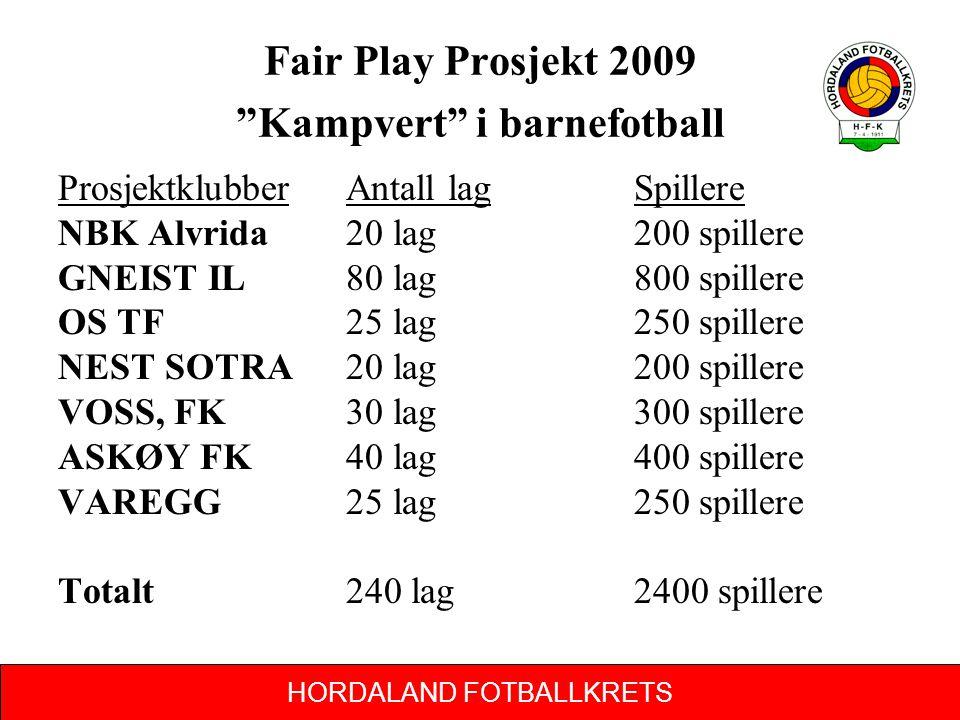 """HORDALAND FOTBALLKRETS Fair Play Prosjekt 2009 """"Kampvert"""" i barnefotball ProsjektklubberAntall lagSpillere NBK Alvrida20 lag200 spillere GNEIST IL80 l"""