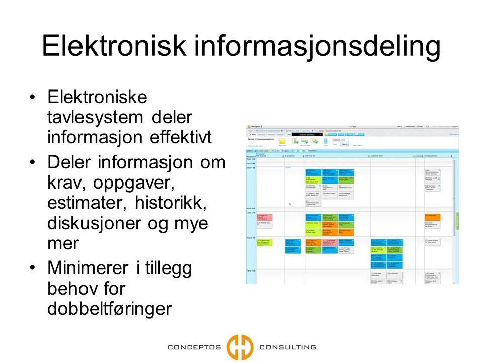 Elektronisk informasjonsdeling Elektroniske tavlesystem deler informasjon effektivt Deler informasjon om krav, oppgaver, estimater, historikk, diskusjoner og mye mer Minimerer i tillegg behov for dobbeltføringer