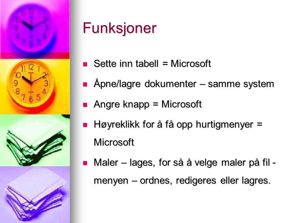Funksjoner Sette inn tabell = Microsoft Sette inn tabell = Microsoft Åpne/lagre dokumenter – samme system Åpne/lagre dokumenter – samme system Angre k