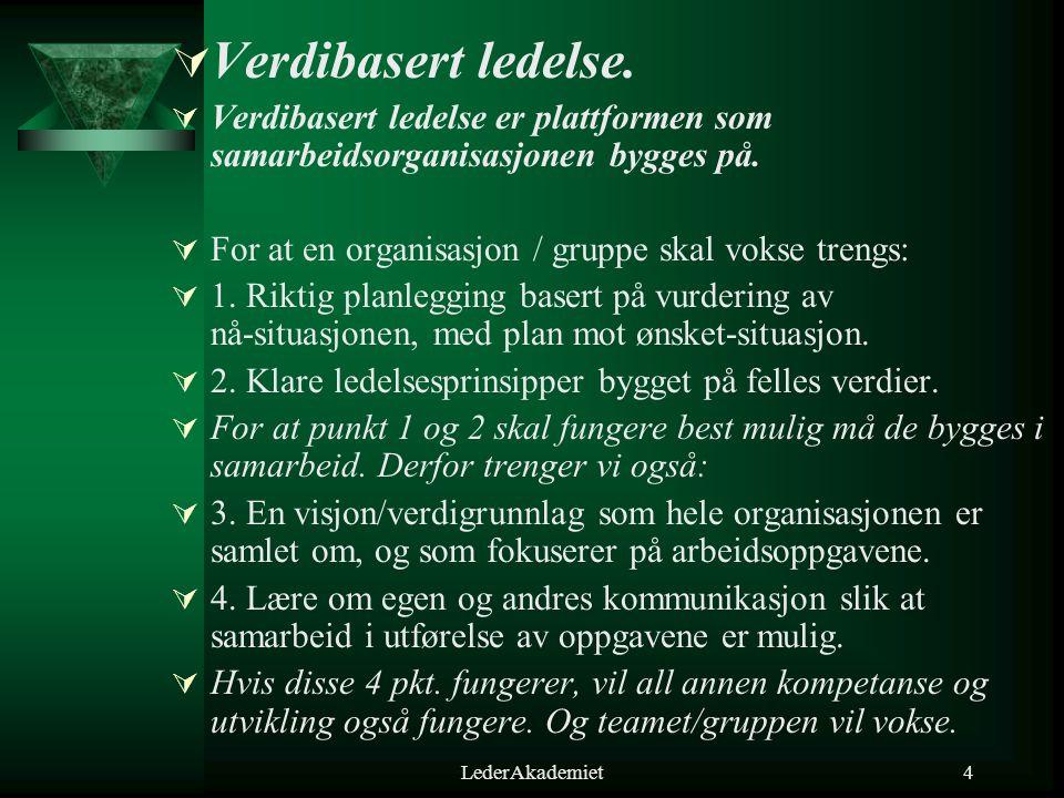 LederAkademiet4  Verdibasert ledelse.  Verdibasert ledelse er plattformen som samarbeidsorganisasjonen bygges på.  For at en organisasjon / gruppe