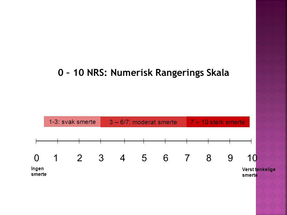 0 – 10 NRS: Numerisk Rangerings Skala 013245768910 Ingen smerte Verst tenkelige smerte 1-3: svak smerte 3 – 6/7: moderat smerte7 – 10 sterk smerte
