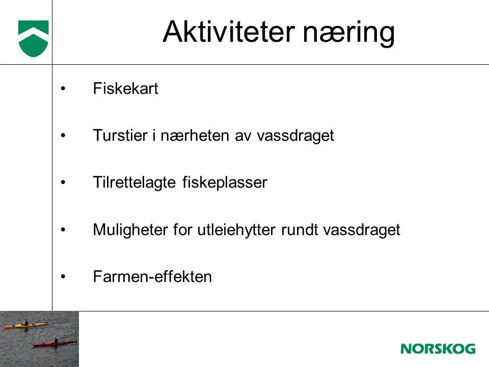 Aktiviteter næring Fiskekart Turstier i nærheten av vassdraget Tilrettelagte fiskeplasser Muligheter for utleiehytter rundt vassdraget Farmen-effekten