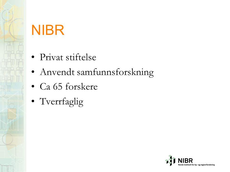 NIBR Privat stiftelse Anvendt samfunnsforskning Ca 65 forskere Tverrfaglig