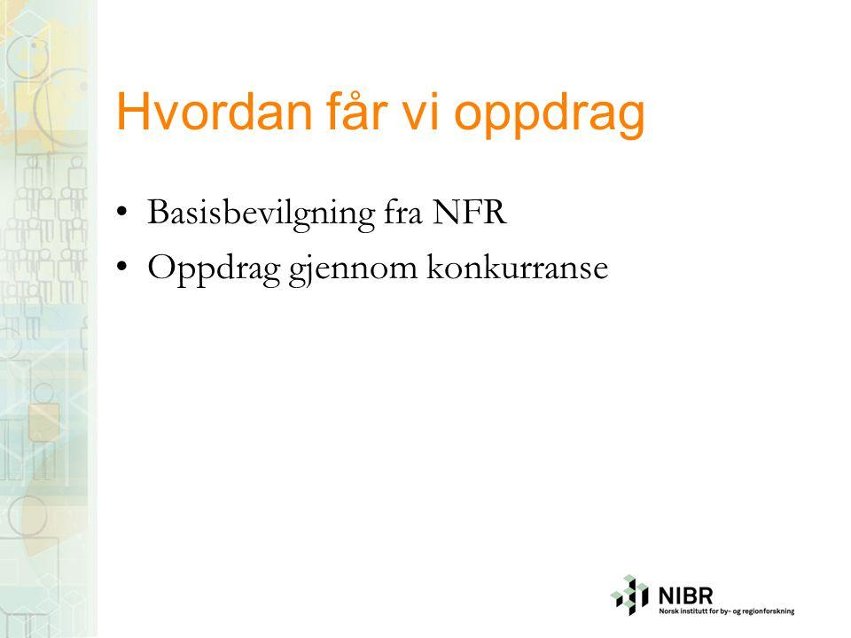 Hvordan får vi oppdrag Basisbevilgning fra NFR Oppdrag gjennom konkurranse