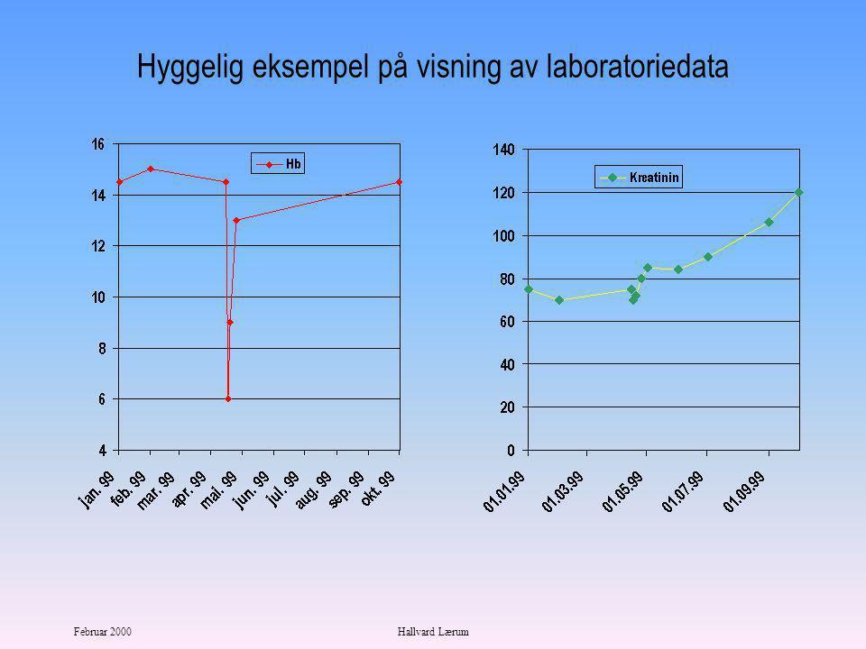 Februar 2000Hallvard Lærum Problem: Hvor er labsvaret.