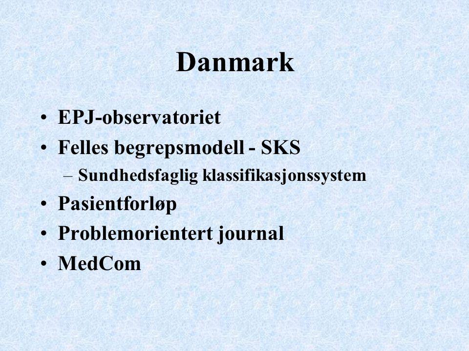 Danmark EPJ-observatoriet Felles begrepsmodell - SKS –Sundhedsfaglig klassifikasjonssystem Pasientforløp Problemorientert journal MedCom