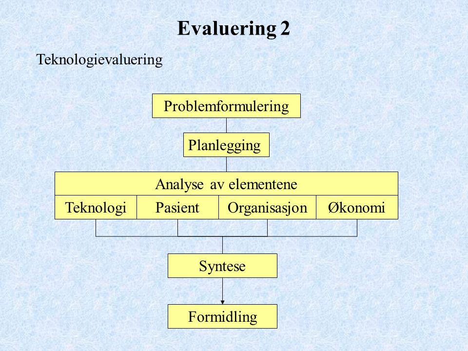 Evaluering 2 Problemformulering Planlegging Analyse av elementene TeknologiPasientOrganisasjonØkonomi Syntese Formidling Teknologievaluering