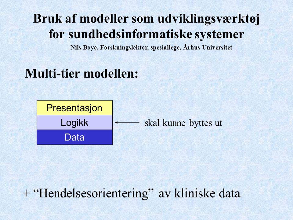 Bruk af modeller som udviklingsværktøj for sundhedsinformatiske systemer Multi-tier modellen: Nils Boye, Forskningslektor, spesiallege, Århus Universitet Presentasjon Logikk Data skal kunne byttes ut + Hendelsesorientering av kliniske data