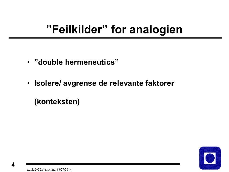 """4 sumit.2002.evaluering, 19/07/2014 """"Feilkilder"""" for analogien """"double hermeneutics"""" Isolere/ avgrense de relevante faktorer (konteksten)"""