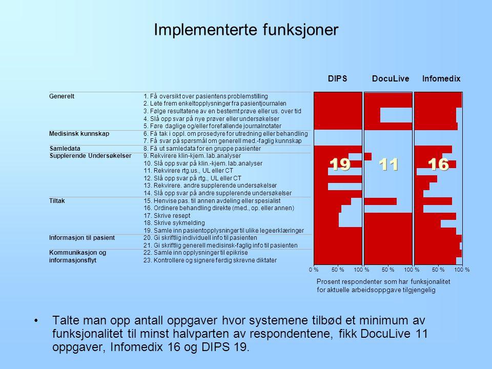 Vår studie Jan-Feb 2001 Lærum H, Ellingsen G, Faxvaag A.