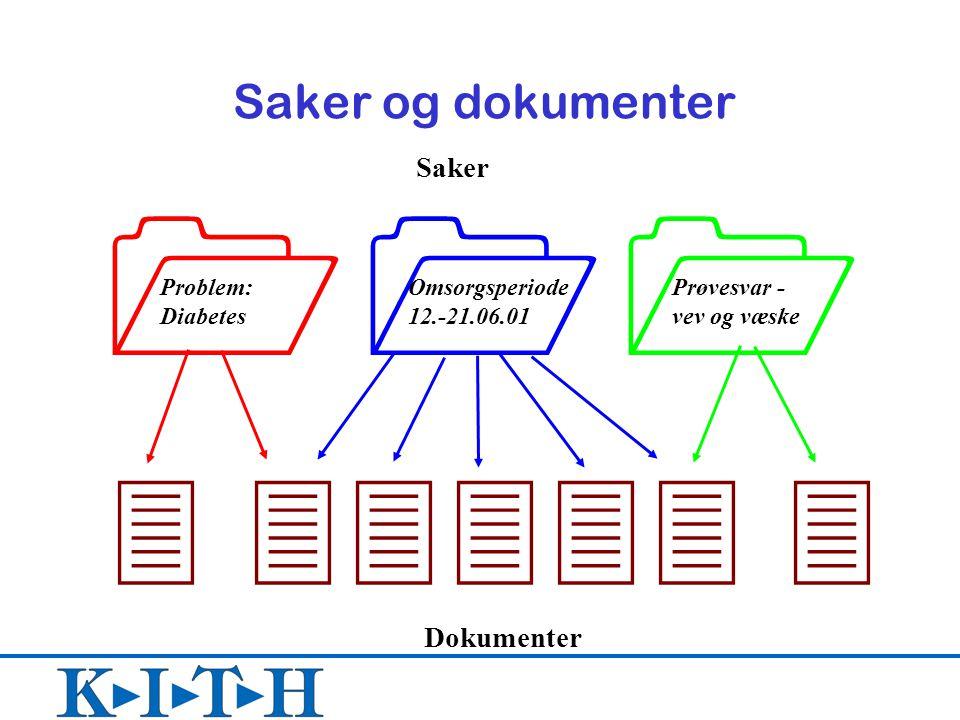 Saker og dokumenter    Dokumenter  Saker Omsorgsperiode 12.-21.06.01 Problem: Diabetes Prøvesvar - vev og væske