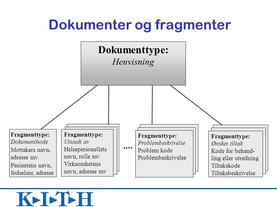 Dokumenter og fragmenter Fragmenttype: Dokumenthode Mottakers navn, adresse mv.