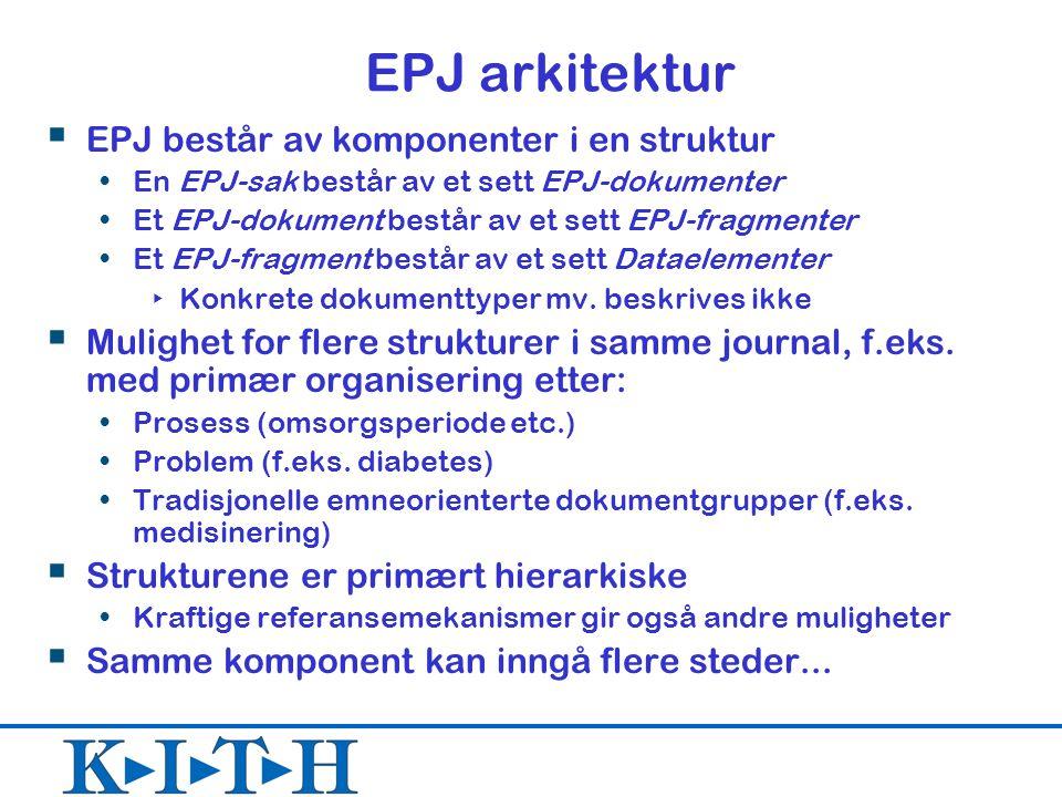 EPJ arkitektur  EPJ består av komponenter i en struktur En EPJ-sak består av et sett EPJ-dokumenter Et EPJ-dokument består av et sett EPJ-fragmenter