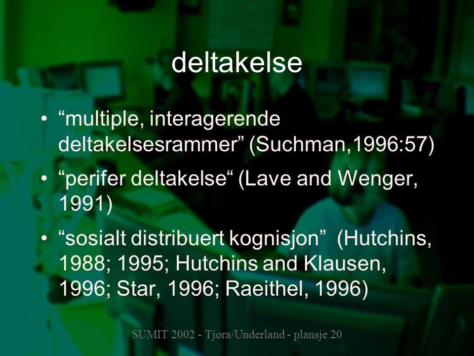 SUMIT 2002 - Tjora/Underland - plansje 20 deltakelse multiple, interagerende deltakelsesrammer (Suchman,1996:57) perifer deltakelse (Lave and Wenger, 1991) sosialt distribuert kognisjon (Hutchins, 1988; 1995; Hutchins and Klausen, 1996; Star, 1996; Raeithel, 1996)