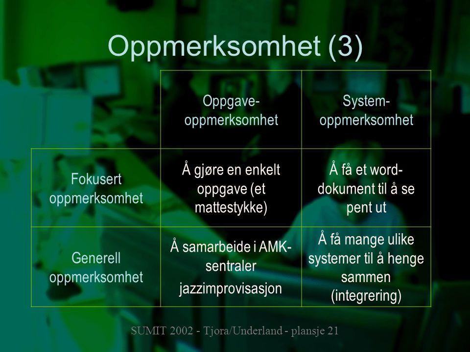 SUMIT 2002 - Tjora/Underland - plansje 21 Oppmerksomhet (3) Oppgave- oppmerksomhet System- oppmerksomhet Fokusert oppmerksomhet Å gjøre en enkelt oppgave (et mattestykke) Å få et word- dokument til å se pent ut Generell oppmerksomhet Å samarbeide i AMK- sentraler jazzimprovisasjon Å få mange ulike systemer til å henge sammen (integrering)