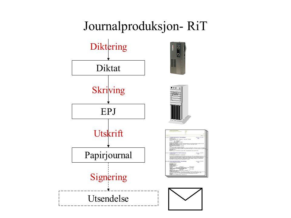 Journalproduksjon- RiT Diktat EPJ Papirjournal Utskrift Skriving Signering Utsendelse Diktering
