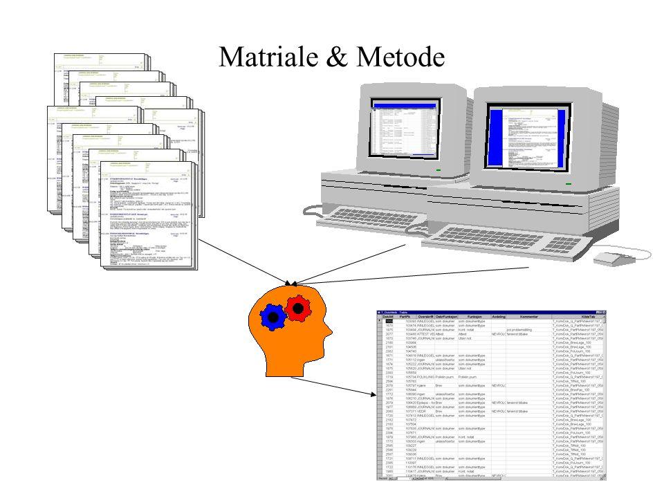 Matriale & Metode