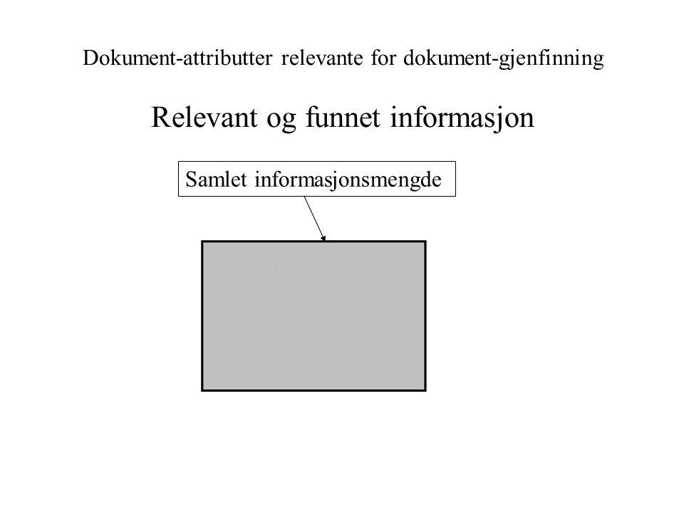 Dokument-attributter relevante for dokument-gjenfinning Relevant og funnet informasjon Samlet informasjonsmengde