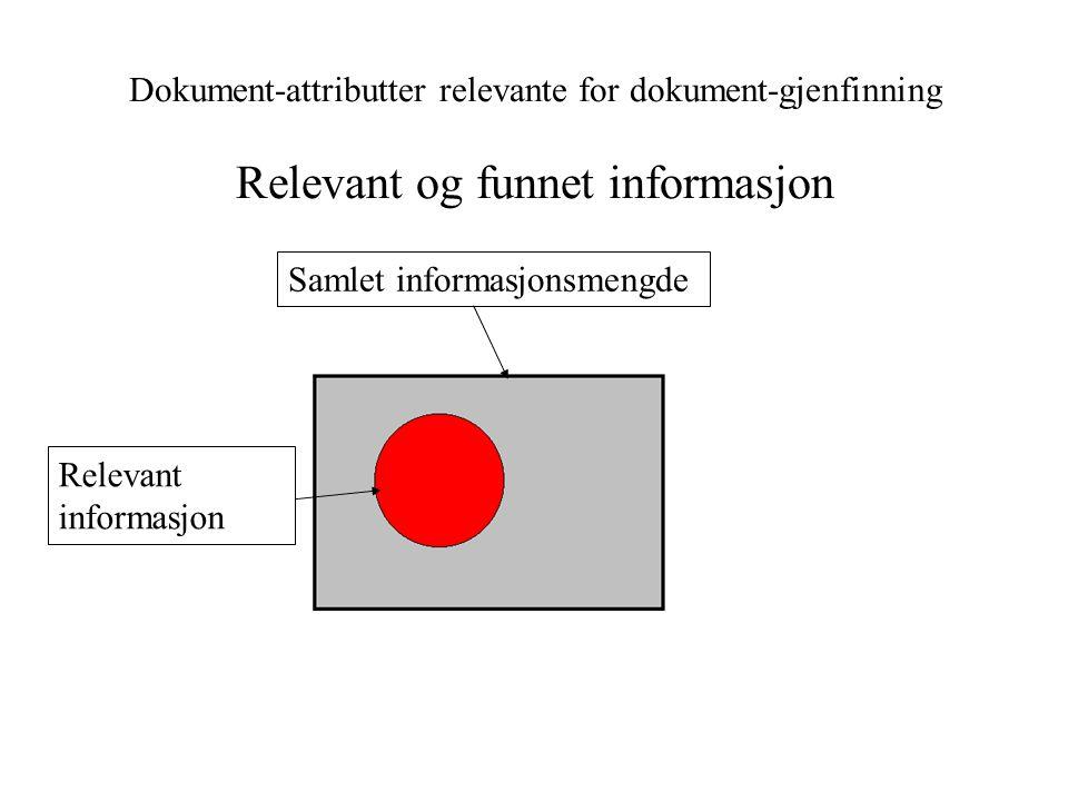 Relevant informasjon Dokument-attributter relevante for dokument-gjenfinning Relevant og funnet informasjon