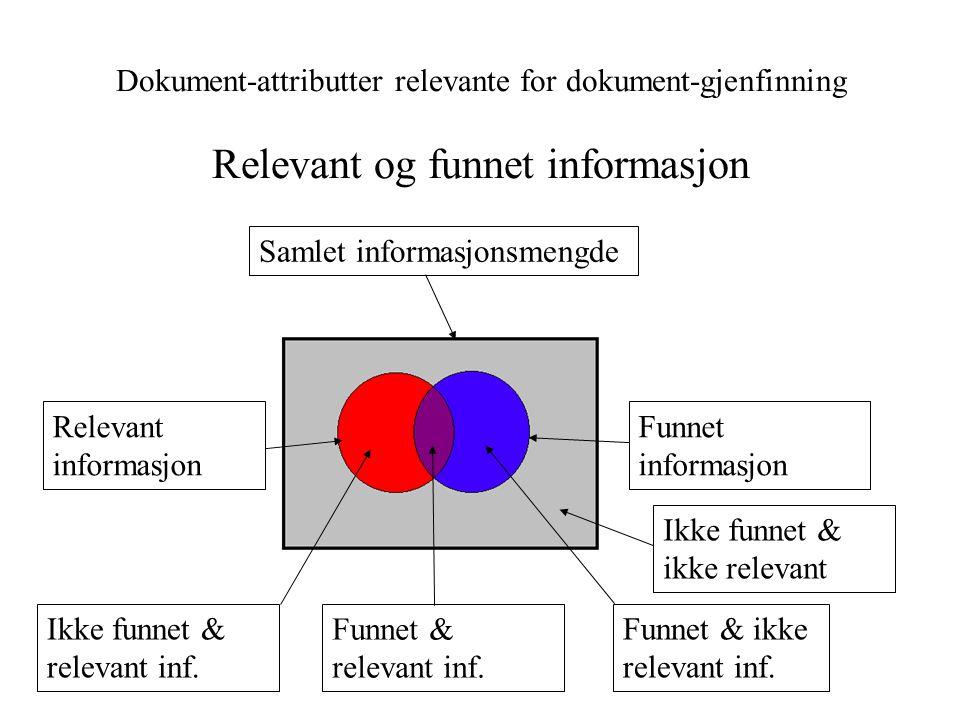 Samlet informasjonsmengde Relevant informasjon Funnet informasjon Ikke funnet & relevant inf. Funnet & relevant inf. Funnet & ikke relevant inf. Ikke