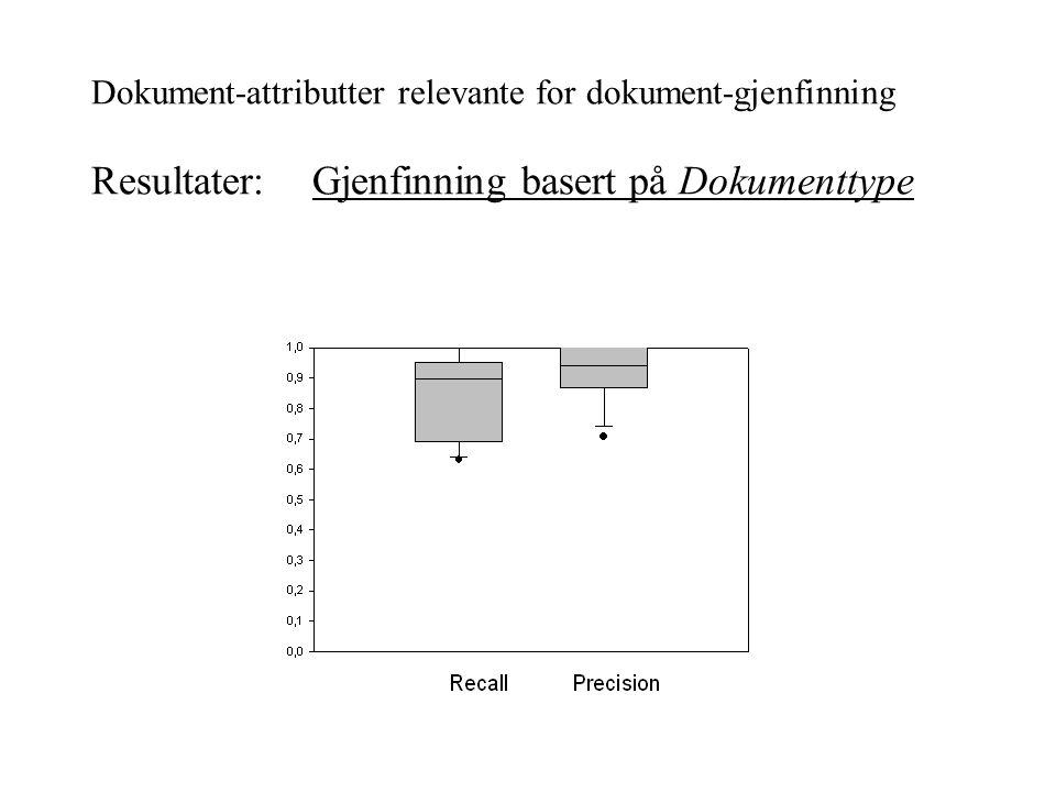 Dokument-attributter relevante for dokument-gjenfinning Resultater: Gjenfinning basert på Dokumenttype