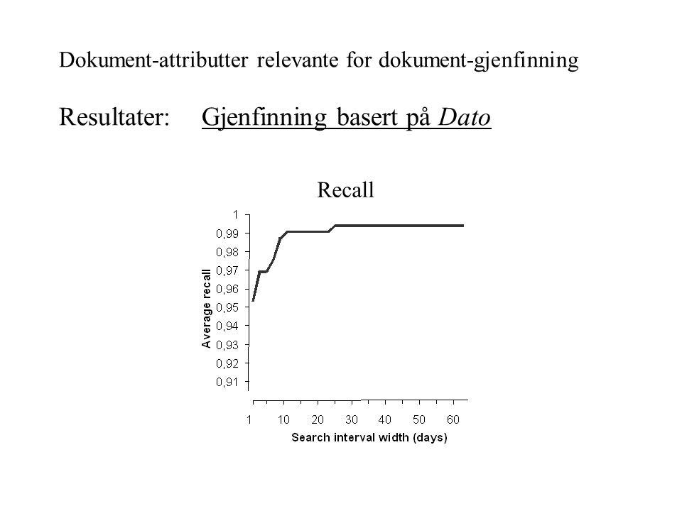 Dokument-attributter relevante for dokument-gjenfinning Resultater: Gjenfinning basert på Dato Recall