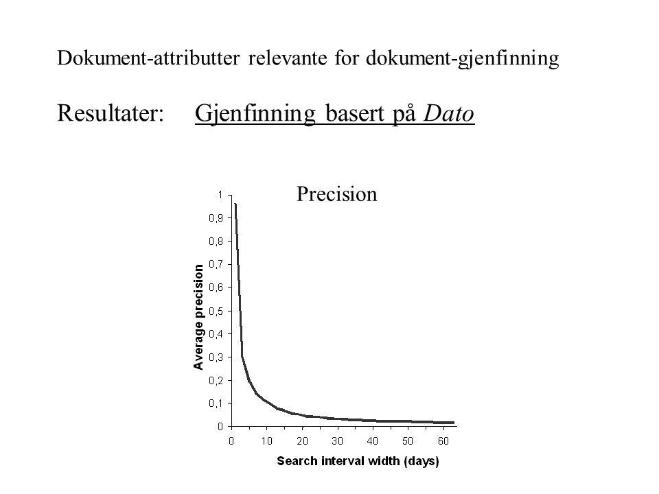 Dokument-attributter relevante for dokument-gjenfinning Resultater: Gjenfinning basert på Dato Precision