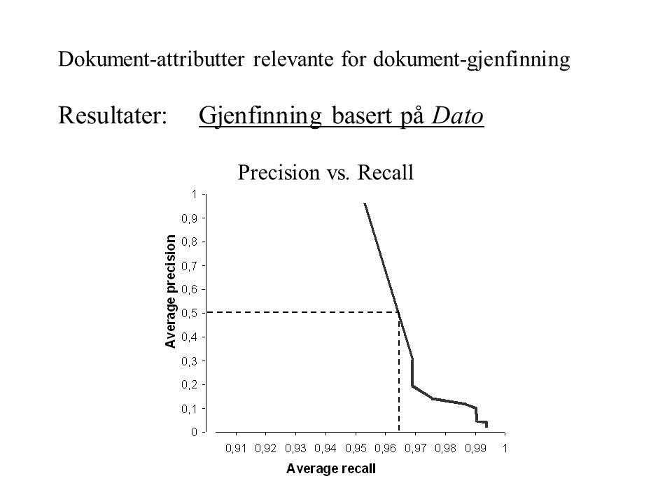 Dokument-attributter relevante for dokument-gjenfinning Resultater: Gjenfinning basert på Dato Precision vs. Recall