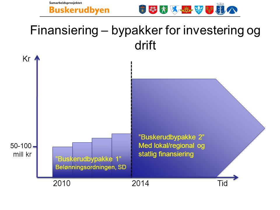 Finansiering – bypakker for investering og drift Kr 20102014 Buskerudbypakke 1 Belønningsordningen, SD Buskerudbypakke 2 Med lokal/regional og statlig finansiering Tid 50-100 mill kr