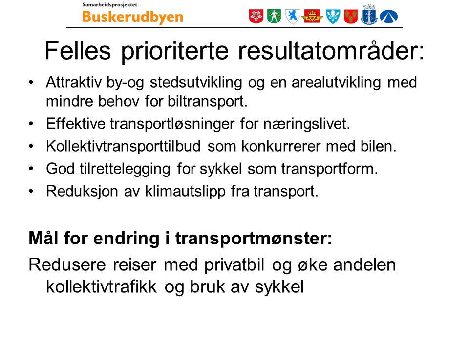 Forslag til politisk styringsmodell Fylkestinget By-/kommune styre By-/kommune- styre Statsetat Areal-, transport- og miljø-utvalg Adm.