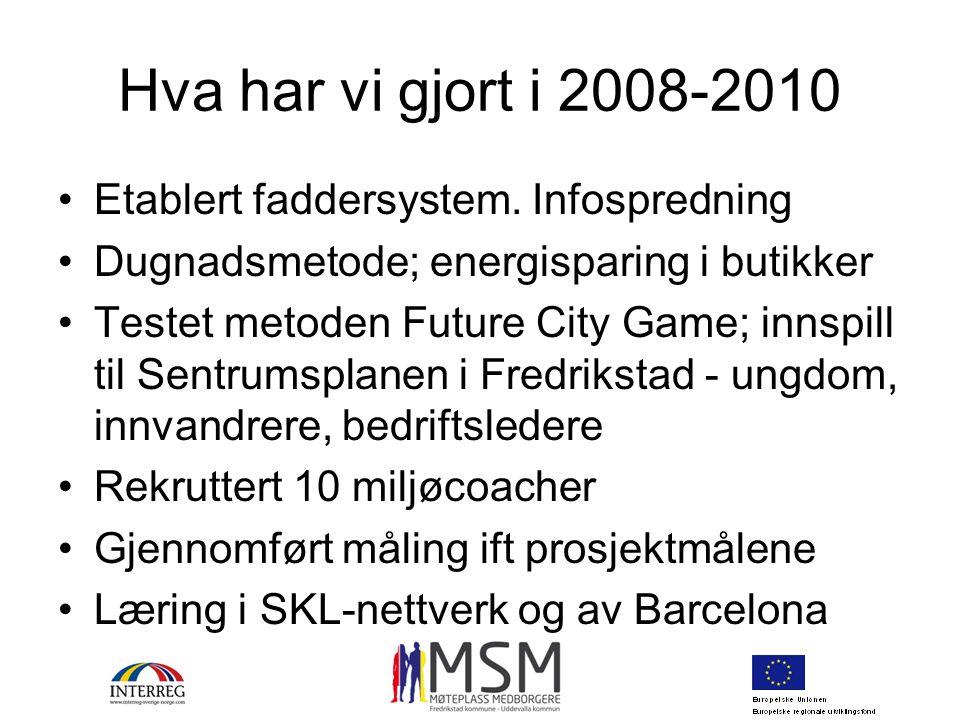 Hva har vi gjort i 2008-2010 Etablert faddersystem. Infospredning Dugnadsmetode; energisparing i butikker Testet metoden Future City Game; innspill ti