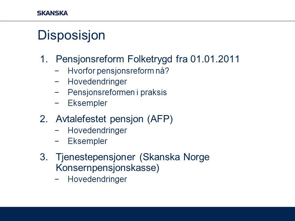 Prinsipp pensjonssystem før 01.01.2011 Folketrygden (NAV) Skanska Norge Konsernpensjonskasse Yrkesaktiv 67 år 60 % av lønn Livslang Alderspensjon:60% av PG Uførepensjon:60% av PG Ektefellepensjon:55% av AP Barnepensjon:50% av AP Opptjeningstid: min 40 år De 20 beste inntektsårene Opptjening max 8 G Livslang Opptjeningstid: min 30 år Opptjening max 12 G Livslang G = Nok 75.641 12 G = Nok 908.000 Max 12 G