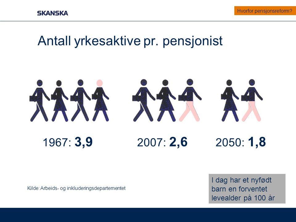 Ny modell for alderspensjon fra Folketrygden Pensjons- beholdning Delingstall (antatt gjenstående leveår) Årlig pensjon Avkastning på pensjonsbeholdning (gjennomsnittlig lønnsvekst) 18,1 % av årlig inntekt Maks beregningsgrunnlag 7,1 G (kr.