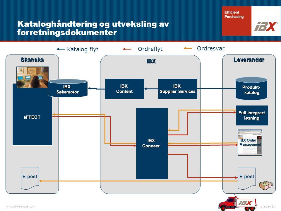 © 2004 IBX. All rights reservedwww.ibxeurope.com Page 2 IBX IBX Kataloghåndtering og utveksling av forretningsdokumenter LeverandørSkanska Produkt- ka