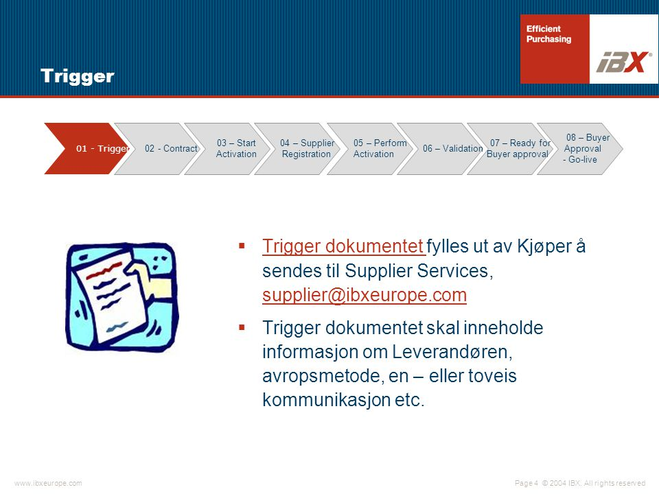 © 2004 IBX. All rights reservedwww.ibxeurope.com Page 4 Trigger  Trigger dokumentet fylles ut av Kjøper å sendes til Supplier Services, supplier@ibxe