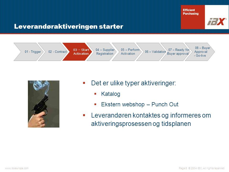 © 2004 IBX. All rights reservedwww.ibxeurope.com Page 6 Leverandøraktiveringen starter  Det er ulike typer aktiveringer:  Katalog  Ekstern webshop